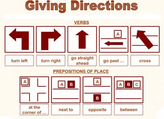 Giving Direction
