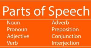 EXERCISES ENGLISH LANGUAGE