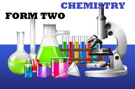 TOPIC 6: PERIODIC CLASSIFICATION | CHEMISTRY FORM 2