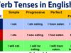 12 Basic English Tenses