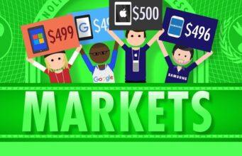 Topic 4: Market ~ Economics Form 5