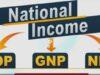 Topic 12: National Income ~ Economics Form 6
